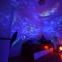 работа флуоресцентной краской